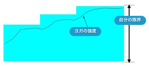スクリーンショット 2014-04-24 3.48.45 pm